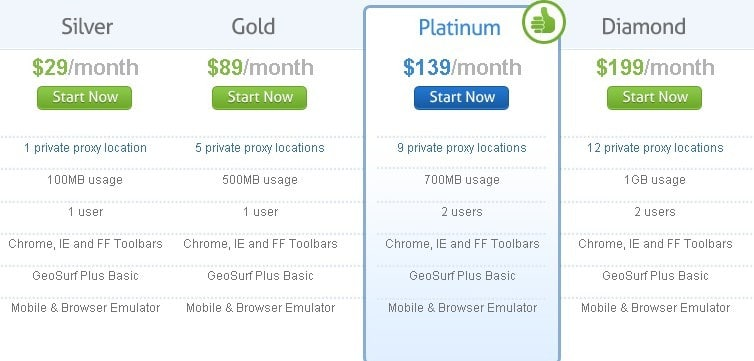 Starter $29/month 100MB Basic $59/month 300MB Advanced $89/month 500MB