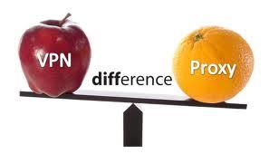 Difference Between Proxy & VPN (Proxy VS VPN)