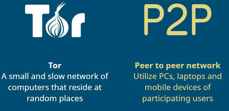 p2p proxies vs tor