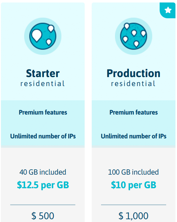 40GB Residential traffic cost $500