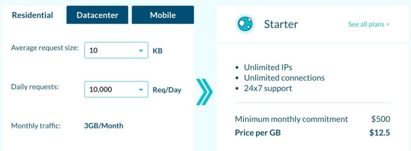 Luminati Starter Pricing Plan