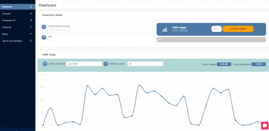 dashboard of smartproxy.com