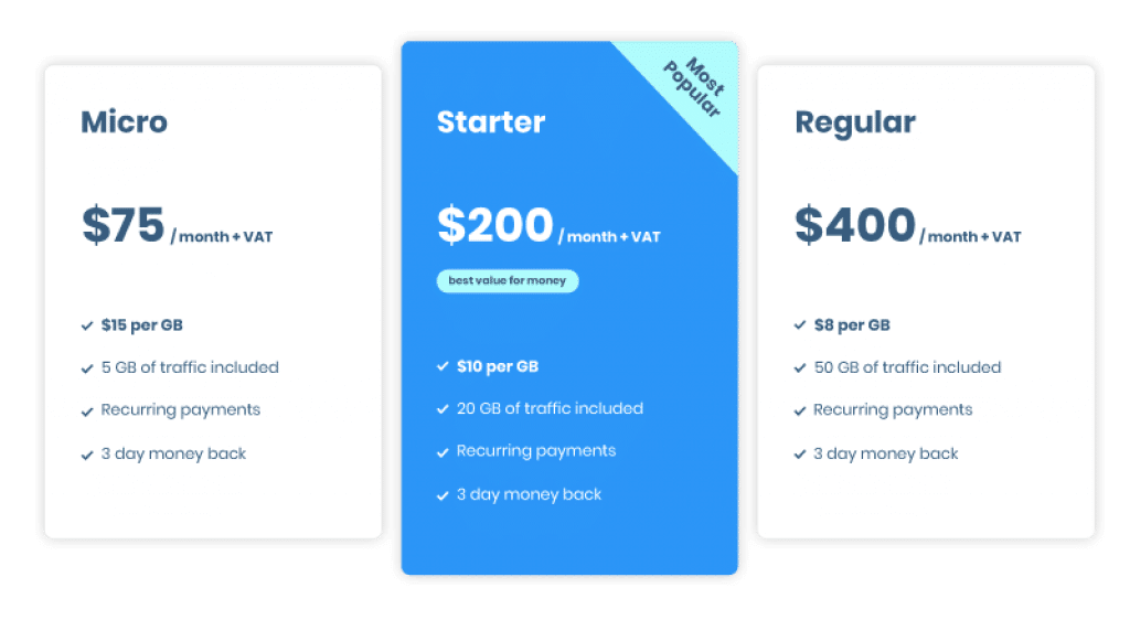 pricing plans of smartproxy