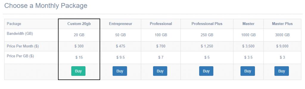 NetNut Pricing Plan