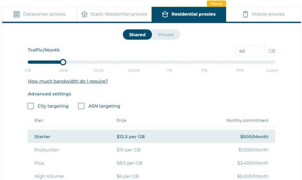 Pricing of luminnati