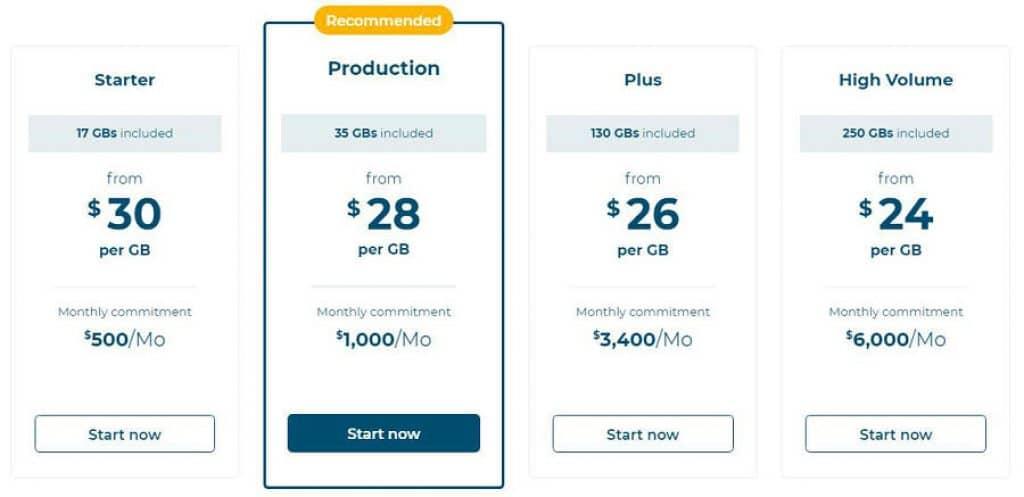 Price of luminati mobile ip proxies