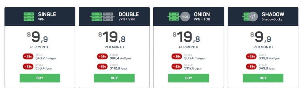 Rsocks VPN Price Plan