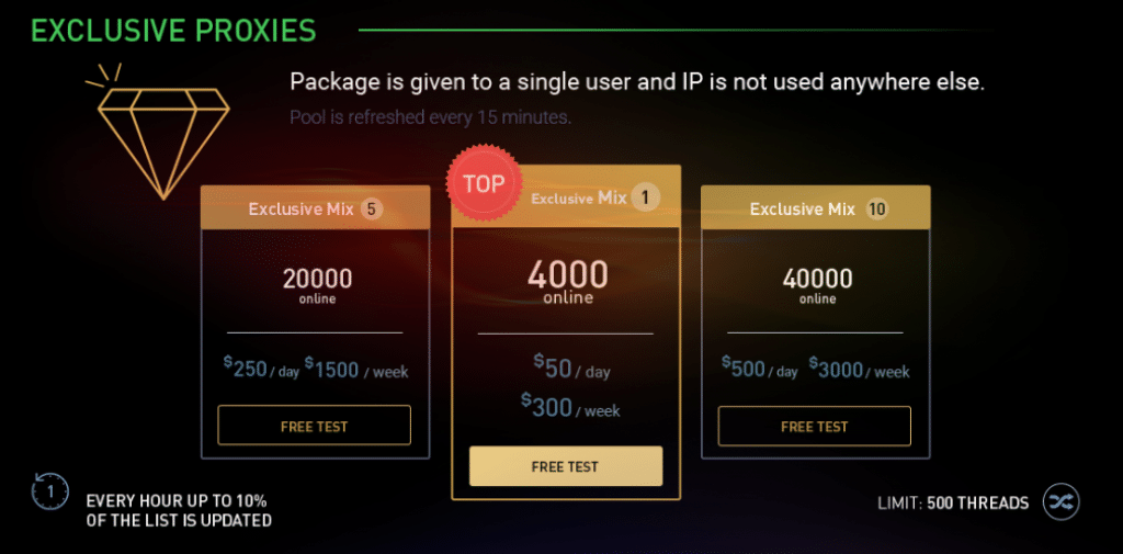 rsocks exclusive proxies
