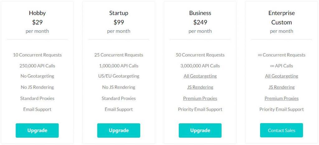 Pricing of Scraper API