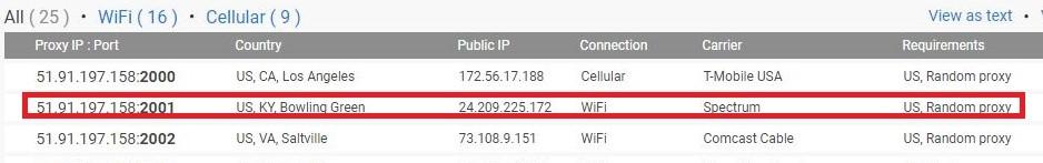ProxyLTE ISP Testing