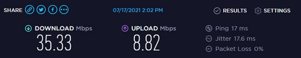 Youproxy Review Speed Test