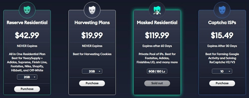 Unknown Proxies Price and Plan